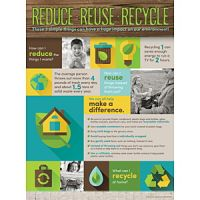 Reduce Reuse Recycle Poster